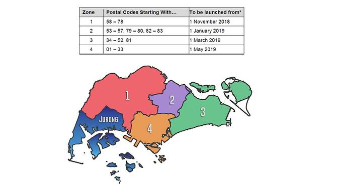 Zonal rollout map of Open Electricity Market
