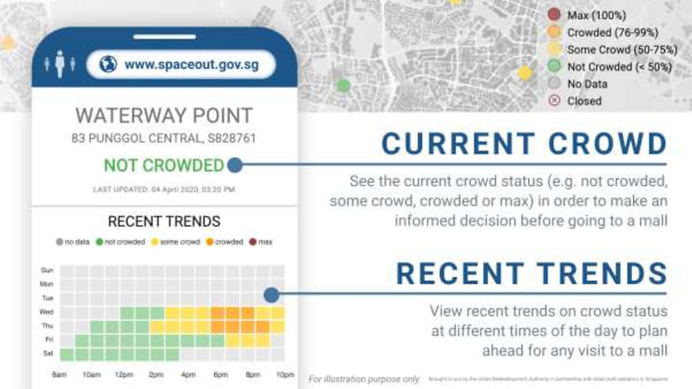 COVID-19: New website provides updates on crowd levels in Singapore malls