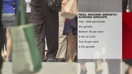 Singapore household incomes grew in 2018, income inequality stable | Video