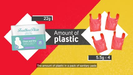 Rethinking Waste: Sanitary pads