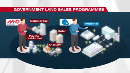 How Singapore's 50-year-old land sales programme is evolving
