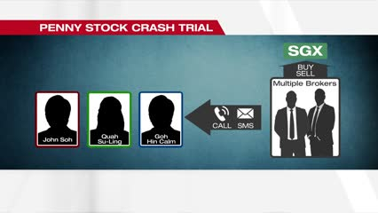 Duo involved in 2013 penny stock crash plead not guilty | Video