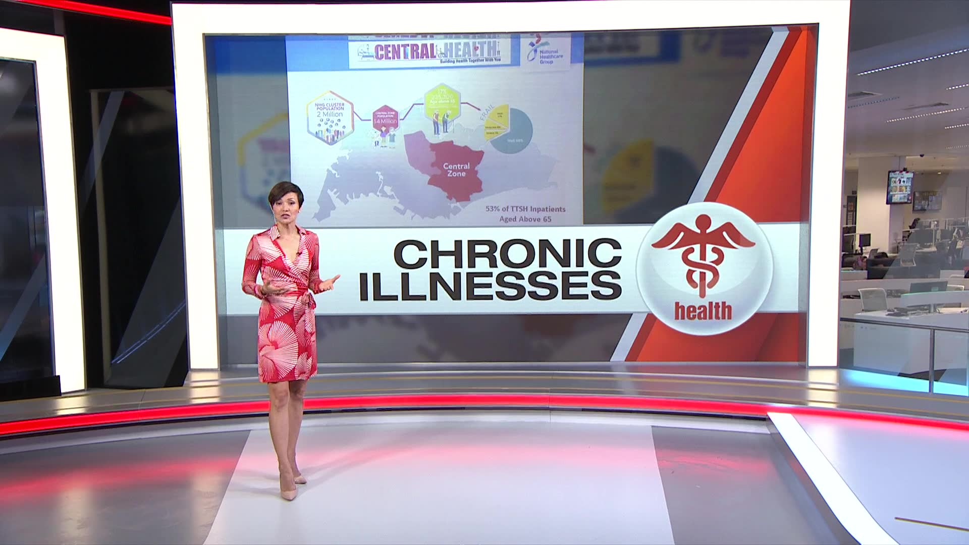 Patients with chronic conditions like stroke could double by 2050: NHG report | Video