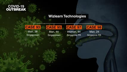 Singapore confirms 2 COVID-19 cases linked to new Science Park cluster; 3 more discharged | Video