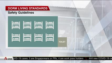 Experts propose lower density, better hygiene and segregation for new worker dormitories | Video