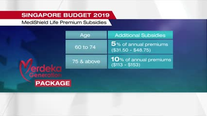 Budget 2019: Merdeka Generation Package worth S$8b to include subsidies for outpatient care | Video